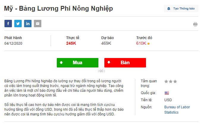 Tac-dong-cua-Bang-luong-phi-nong-nghiep-–-Nonfarm-Payrolls-doi-voi-dong-Do-la-My